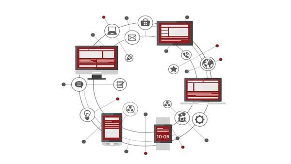 Integrácia CRM s aplikáciami