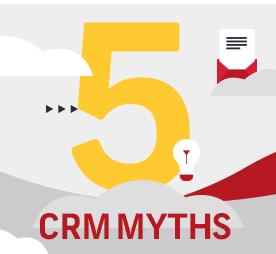 5 CRM Myths